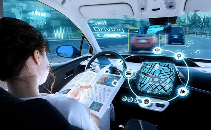 What Is Autonomous Vehicle Testing